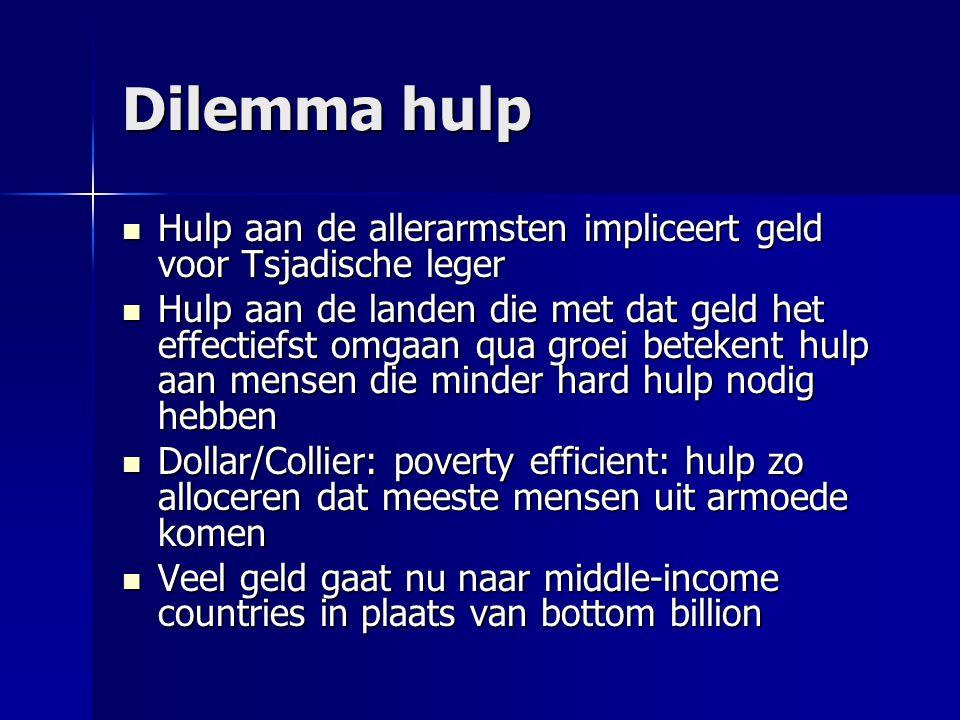 Dilemma hulp  Hulp aan de allerarmsten impliceert geld voor Tsjadische leger  Hulp aan de landen die met dat geld het effectiefst omgaan qua groei b
