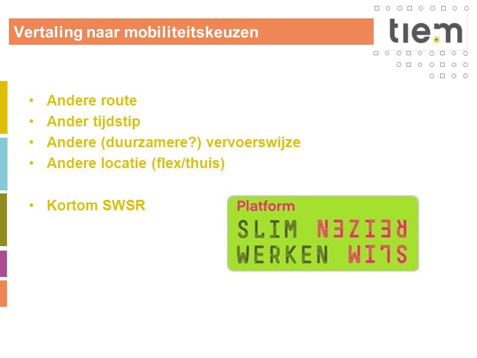 Vertaling naar mobiliteitskeuzen •Andere route •Ander tijdstip •Andere (duurzamere?) vervoerswijze •Andere locatie (flex/thuis) •Kortom SWSR
