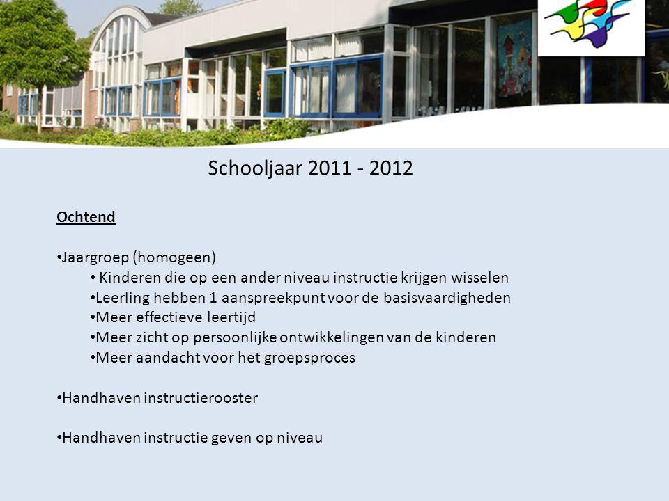 Schooljaar 2011 - 2012 Ochtend • Jaargroep (homogeen) • Kinderen die op een ander niveau instructie krijgen wisselen • Leerling hebben 1 aanspreekpunt