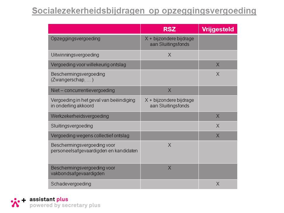 RSZVrijgesteld OpzeggingsvergoedingX + bijzondere bijdrage aan Sluitingsfonds UitwinningsvergoedingX Vergoeding voor willekeurig ontslagX Beschermings