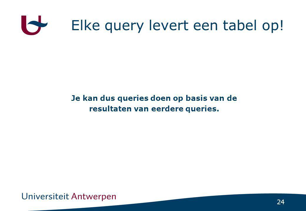 24 Elke query levert een tabel op! Je kan dus queries doen op basis van de resultaten van eerdere queries.