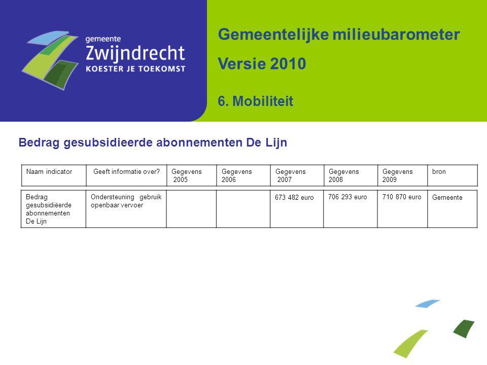 Bedrag gesubsidieerde abonnementen De Lijn Gemeentelijke milieubarometer Versie 2010 6. Mobiliteit Naam indicatorGeeft informatie over?Gegevens 2005 G
