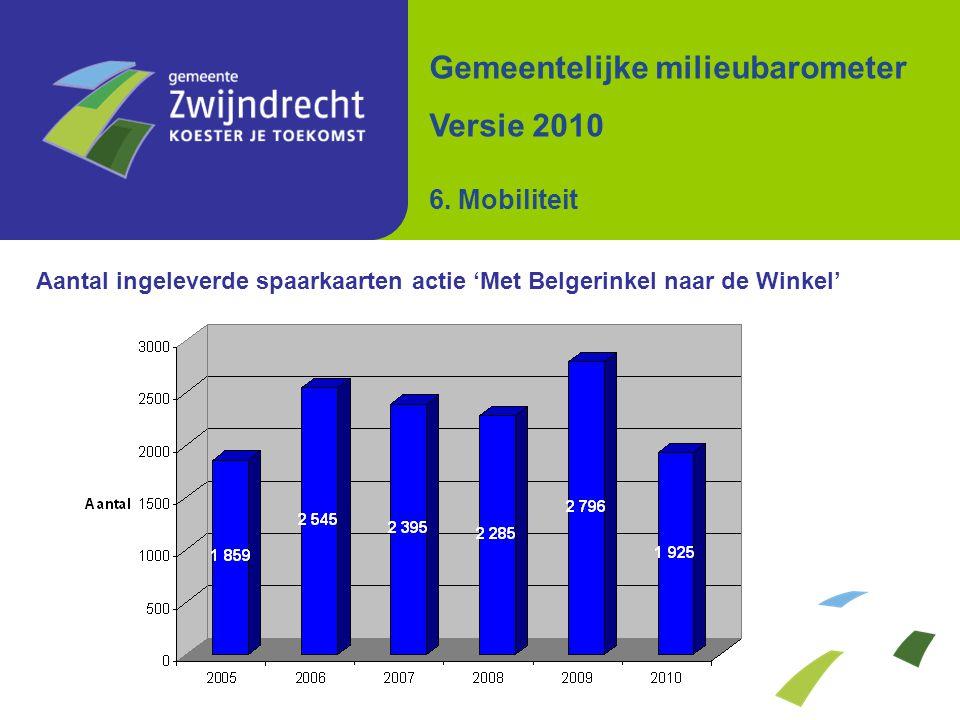 Aantal ingeleverde spaarkaarten actie 'Met Belgerinkel naar de Winkel' Gemeentelijke milieubarometer Versie 2010 6. Mobiliteit
