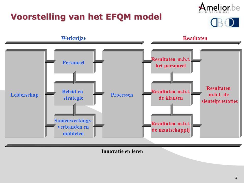 4 Voorstelling van het EFQM model Leiderschap Samenwerkings- verbanden en middelen Processen Resultaten m.b.t. de sleutelprestaties Beleid en strategi