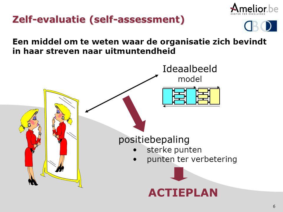 6 Zelf-evaluatie (self-assessment) Een middel om te weten waar de organisatie zich bevindt in haar streven naar uitmuntendheid Ideaalbeeld model posit
