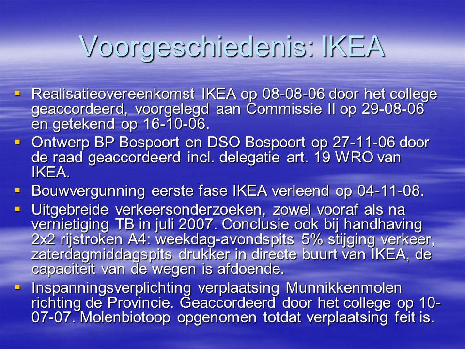 Planonderdelen BP Bospoort  Het bestemmingsplan is formalisering van reeds genomen besluiten.