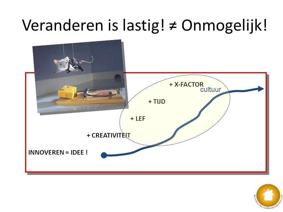Veranderen is lastig! ≠ Onmogelijk! + X-FACTOR + TIJD + LEF + CREATIVITEIT INNOVEREN = IDEE ! + X-FACTOR + TIJD + LEF + CREATIVITEIT INNOVEREN = IDEE