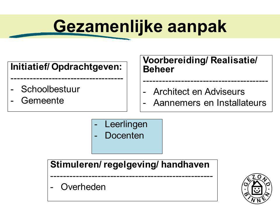 Gezamenlijke aanpak Initiatief/ Opdrachtgeven: ------------------------------------ -Schoolbestuur -Gemeente Voorbereiding/ Realisatie/ Beheer ---------------------------------------- -Architect en Adviseurs -Aannemers en Installateurs Stimuleren/ regelgeving/ handhaven ---------------------------------------------------- -Overheden -Leerlingen -Docenten