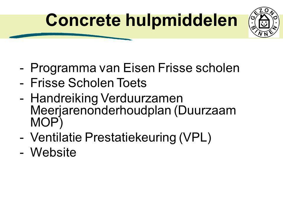 Kennis ontsluiten -Tot zomer 2012 Website bij SCS -Kenniscentrum Ruimte voor onderwijs en kinderopvang