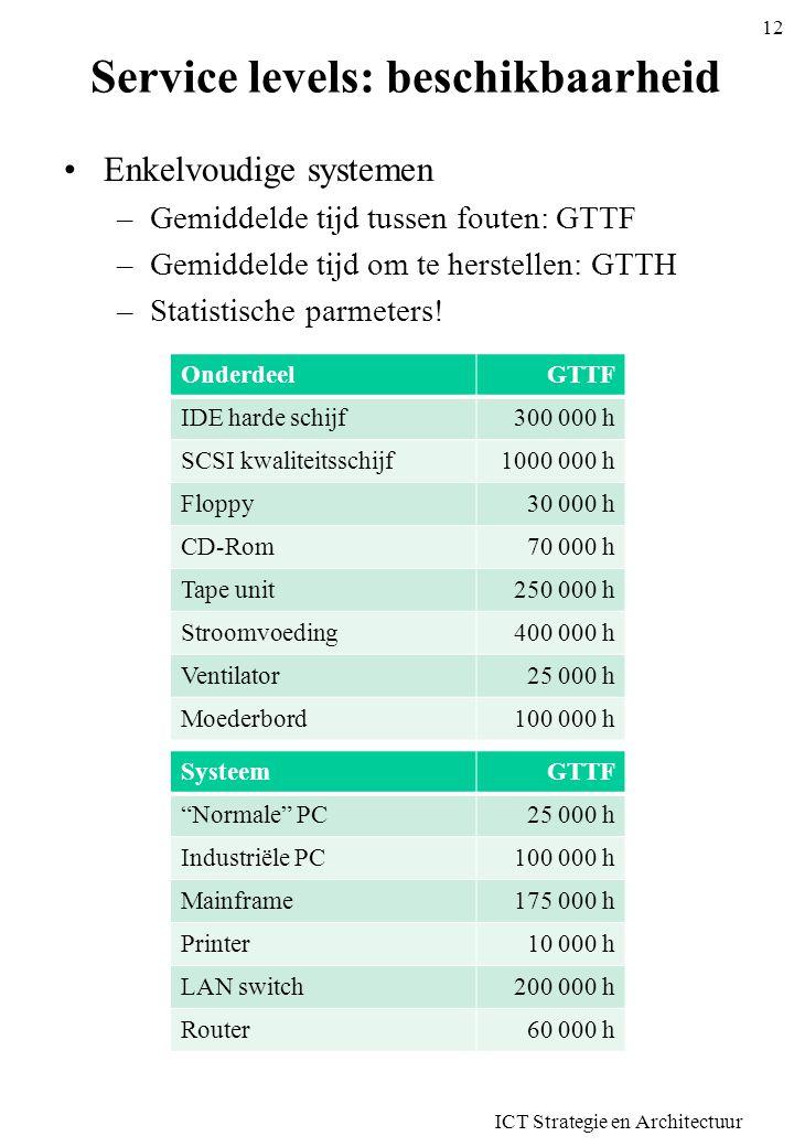Service levels: beschikbaarheid •Enkelvoudige systemen –Gemiddelde tijd tussen fouten: GTTF –Gemiddelde tijd om te herstellen: GTTH –Statistische parm