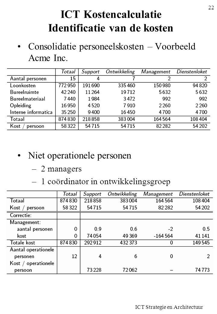 ICT Strategie en Architectuur 22 ICT Kostencalculatie Identificatie van de kosten •Consolidatie personeelskosten – Voorbeeld Acme Inc. •Niet operation