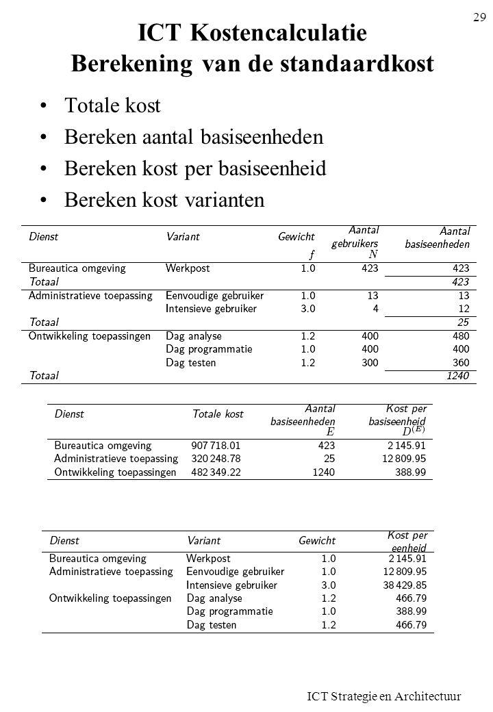 ICT Strategie en Architectuur 29 ICT Kostencalculatie Berekening van de standaardkost •Totale kost •Bereken aantal basiseenheden •Bereken kost per bas