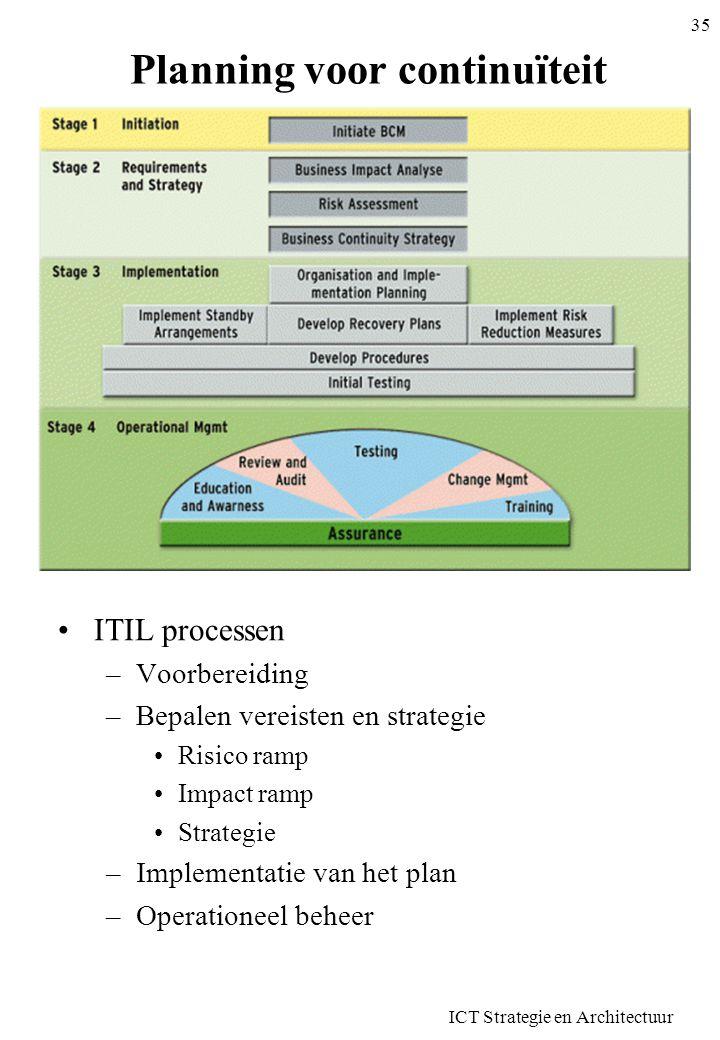 Planning voor continuïteit •ITIL processen –Voorbereiding –Bepalen vereisten en strategie •Risico ramp •Impact ramp •Strategie –Implementatie van het
