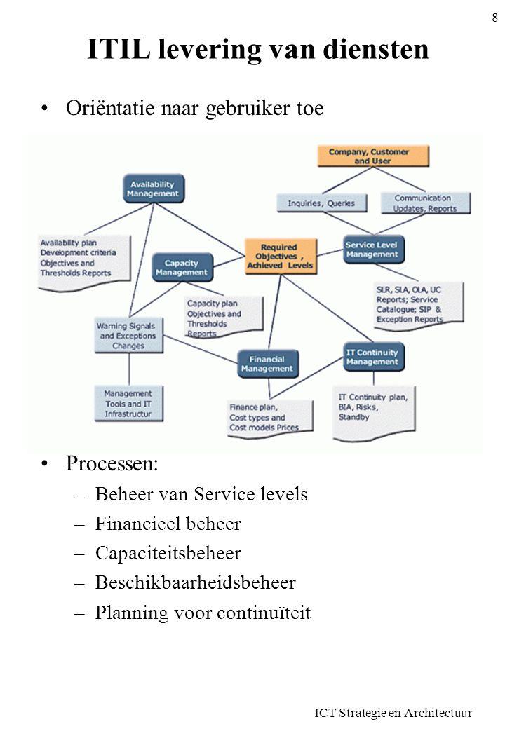 ITIL levering van diensten •Oriëntatie naar gebruiker toe •Processen: –Beheer van Service levels –Financieel beheer –Capaciteitsbeheer –Beschikbaarhei