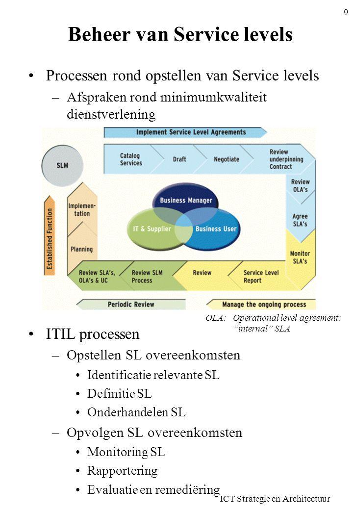 ICT Strategie en Architectuur 30 Uitbelasting •Intern: –Definitie diensten –Berekening kosten –Aanrekening kosten •Basisvereisten –Begrijpbaar –Rechtvaardig –Voorspelbaar / controleerbaar –Consistent •Praktische uitbelasting –Meting volumes –Bijhouden abonnementen –Maandelijks: •Bepaling verbruik •Consolidatie •Facturatie •Voordelen –Kosten zichtbaar –Diensten duidelijk •Nadelen –Anomalieën –Te veel of te weinig detail