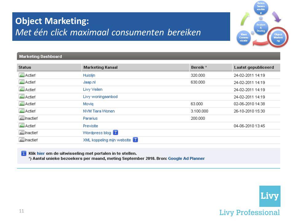 Object Marketing: Met één click maximaal consumenten bereiken 11
