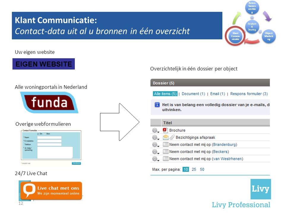 Klant Communicatie: Contact-data uit al u bronnen in één overzicht Uw eigen website Alle woningportals in Nederland Overige webformulieren 24/7 Live Chat Overzichtelijk in één dossier per object 12 EIGEN WEBSITE