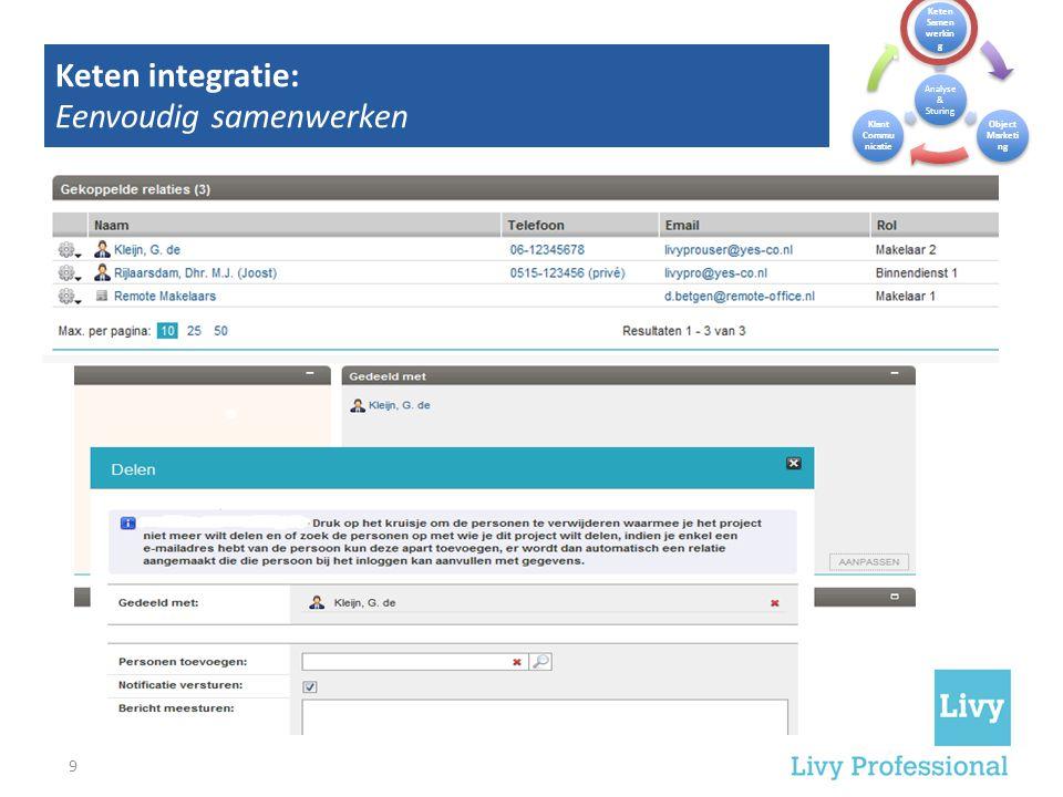 Keten integratie: Eenvoudig samenwerken 9