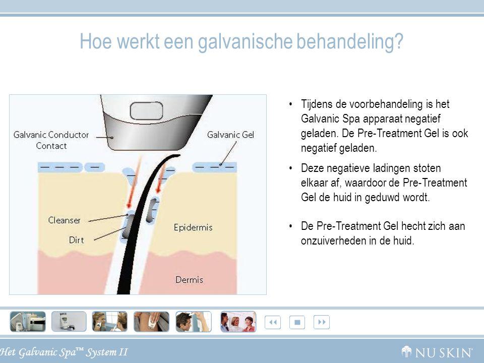 Het Galvanic Spa ™ System II •Tijdens de voorbehandeling is het Galvanic Spa apparaat negatief geladen. De Pre-Treatment Gel is ook negatief geladen.