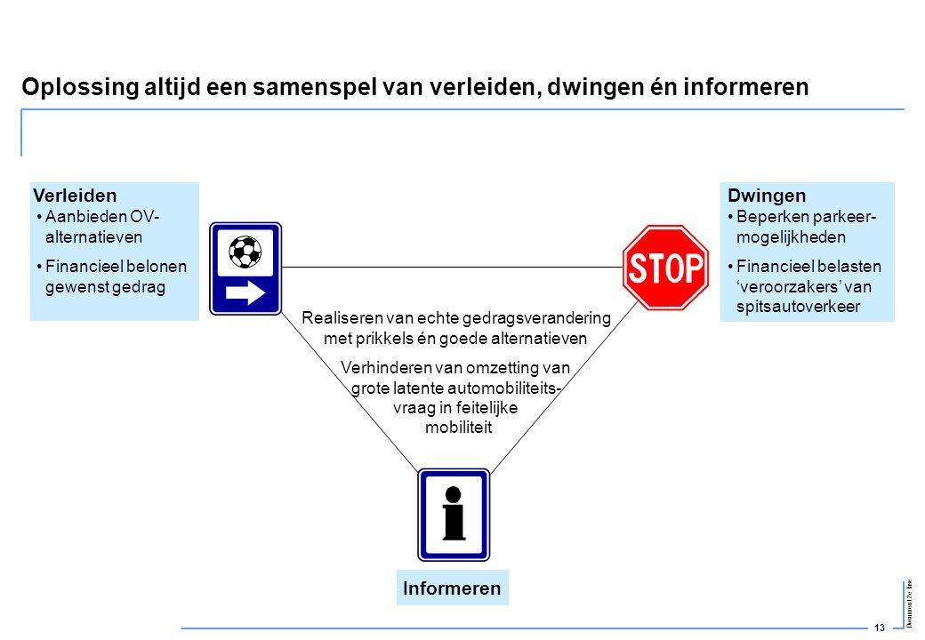 13 Document 2e fase •Beperken parkeer- mogelijkheden •Financieel belasten 'veroorzakers' van spitsautoverkeer •Aanbieden OV- alternatieven •Financieel