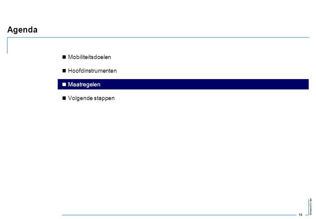 15 Document 2e fase Agenda  Mobiliteitsdoelen  Hoofdinstrumenten  Maatregelen  Volgende stappen