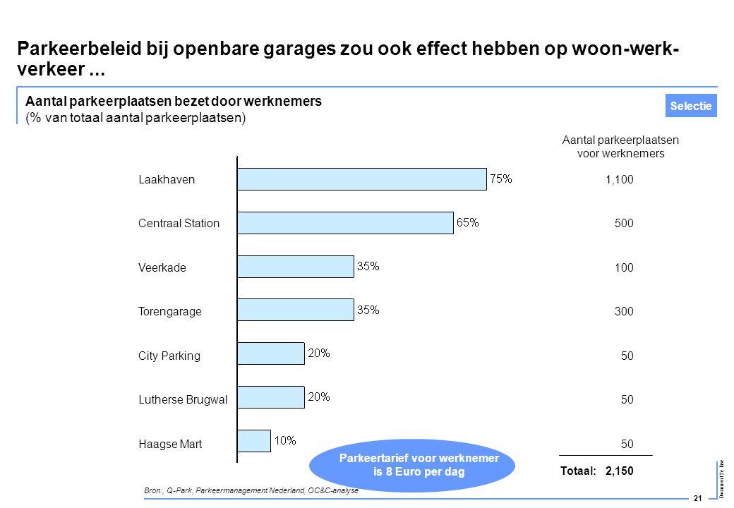 21 Document 2e fase Parkeerbeleid bij openbare garages zou ook effect hebben op woon-werk- verkeer... Laakhaven Veerkade Centraal Station Haagse Mart