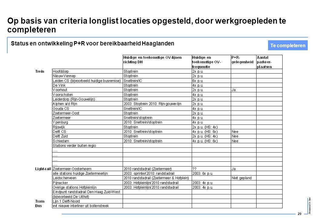 29 Document 2e fase Op basis van criteria longlist locaties opgesteld, door werkgroepleden te completeren Te completeren Status en ontwikkeling P+R vo