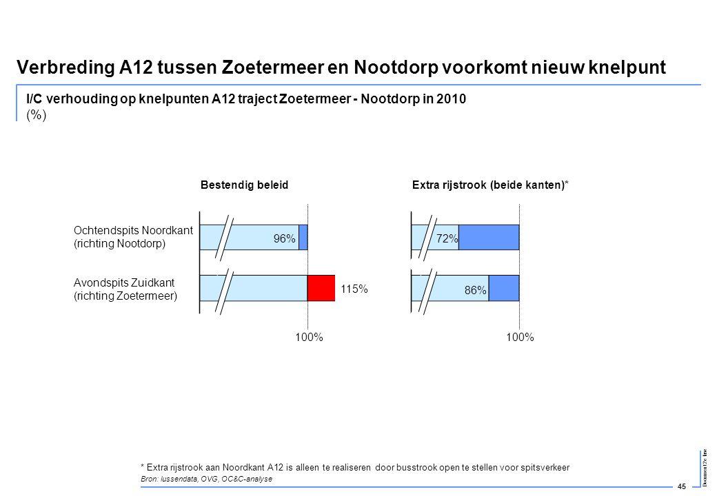45 Document 2e fase Verbreding A12 tussen Zoetermeer en Nootdorp voorkomt nieuw knelpunt I/C verhouding op knelpunten A12 traject Zoetermeer - Nootdor