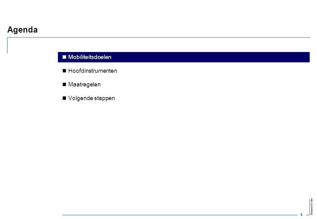 5 Document 2e fase Agenda  Mobiliteitsdoelen  Hoofdinstrumenten  Maatregelen  Volgende stappen