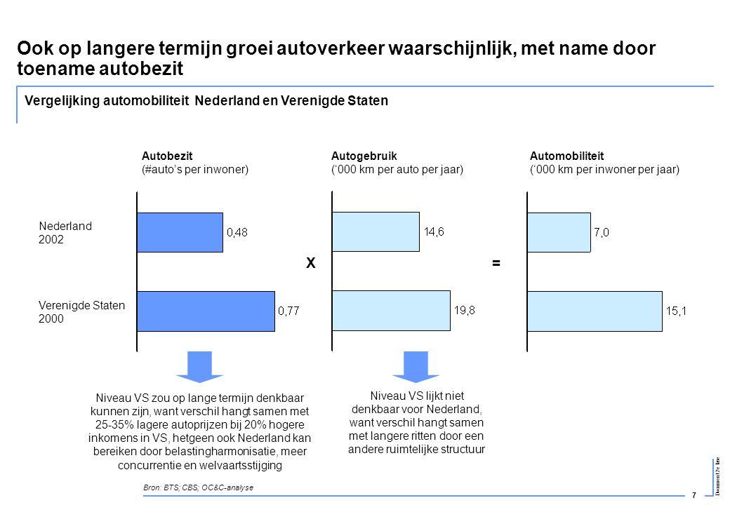 7 Document 2e fase Ook op langere termijn groei autoverkeer waarschijnlijk, met name door toename autobezit Verenigde Staten 2000 Nederland 2002 Bron: