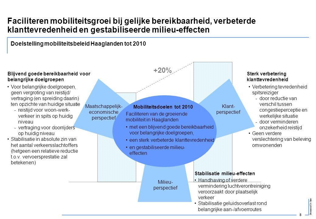 8 Document 2e fase +20% Faciliteren mobiliteitsgroei bij gelijke bereikbaarheid, verbeterde klanttevredenheid en gestabiliseerde milieu-effecten Facil