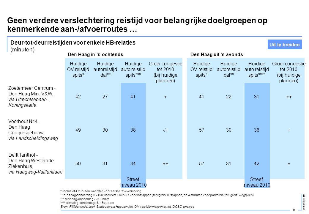 9 Document 2e fase Geen verdere verslechtering reistijd voor belangrijke doelgroepen op kenmerkende aan-/afvoerroutes … Zoetermeer Centrum - Den Haag
