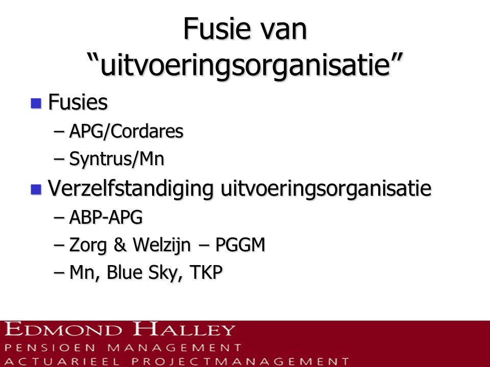 Fusie van uitvoeringsorganisatie  Fusies –APG/Cordares –Syntrus/Mn  Verzelfstandiging uitvoeringsorganisatie –ABP-APG –Zorg & Welzijn – PGGM –Mn, Blue Sky, TKP