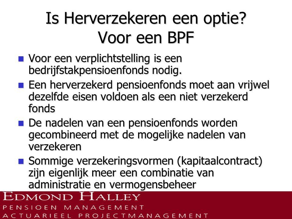 Is Herverzekeren een optie? Voor een BPF  Voor een verplichtstelling is een bedrijfstakpensioenfonds nodig.  Een herverzekerd pensioenfonds moet aan
