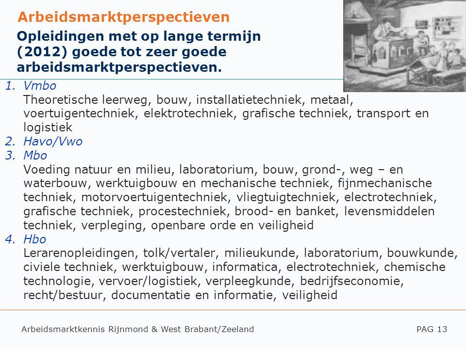 Arbeidsmarktkennis Rijnmond & West Brabant/ZeelandPAG 13 Arbeidsmarktperspectieven 1.Vmbo Theoretische leerweg, bouw, installatietechniek, metaal, voertuigentechniek, elektrotechniek, grafische techniek, transport en logistiek 2.Havo/Vwo 3.Mbo Voeding natuur en milieu, laboratorium, bouw, grond-, weg – en waterbouw, werktuigbouw en mechanische techniek, fijnmechanische techniek, motorvoertuigentechniek, vliegtuigtechniek, electrotechniek, grafische techniek, procestechniek, brood- en banket, levensmiddelen techniek, verpleging, openbare orde en veiligheid 4.Hbo Lerarenopleidingen, tolk/vertaler, milieukunde, laboratorium, bouwkunde, civiele techniek, werktuigbouw, informatica, electrotechniek, chemische technologie, vervoer/logistiek, verpleegkunde, bedrijfseconomie, recht/bestuur, documentatie en informatie, veiligheid Opleidingen met op lange termijn (2012) goede tot zeer goede arbeidsmarktperspectieven.