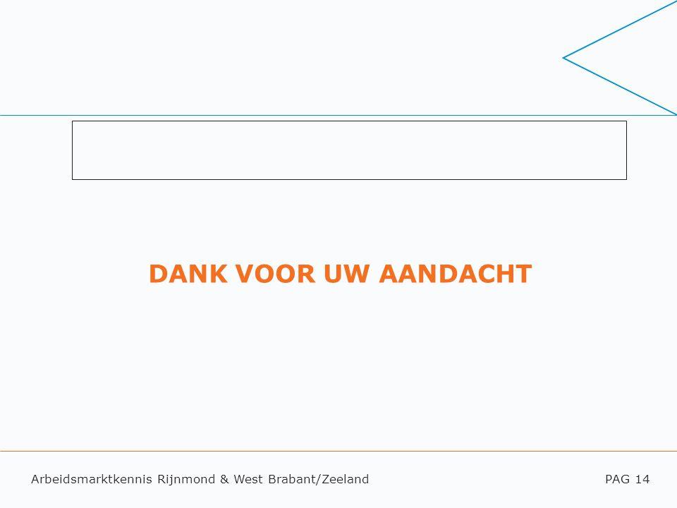 Arbeidsmarktkennis Rijnmond & West Brabant/ZeelandPAG 14 DANK VOOR UW AANDACHT