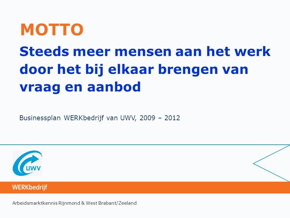 Arbeidsmarktkennis Rijnmond & West Brabant/ZeelandPAG 3 Werktijdverkorting en gevoelige sectoren