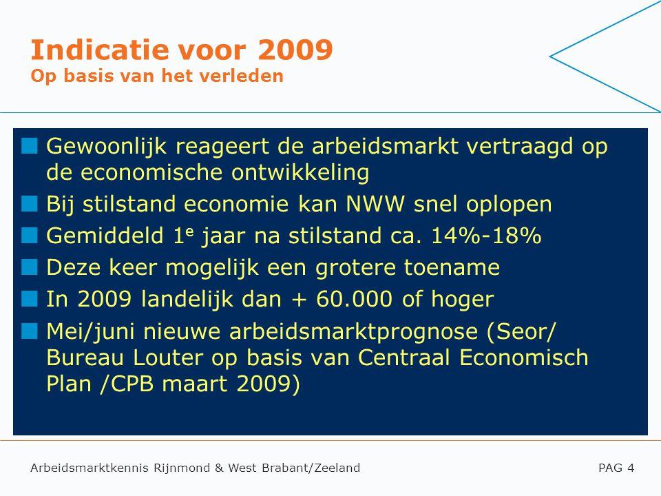Arbeidsmarktkennis Rijnmond & West Brabant/ZeelandPAG 4 Indicatie voor 2009 Op basis van het verleden Gewoonlijk reageert de arbeidsmarkt vertraagd op de economische ontwikkeling Bij stilstand economie kan NWW snel oplopen Gemiddeld 1 e jaar na stilstand ca.