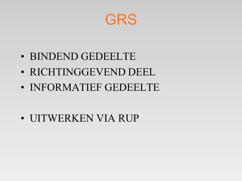 GRS •BINDEND GEDEELTE •RICHTINGGEVEND DEEL •INFORMATIEF GEDEELTE •UITWERKEN VIA RUP