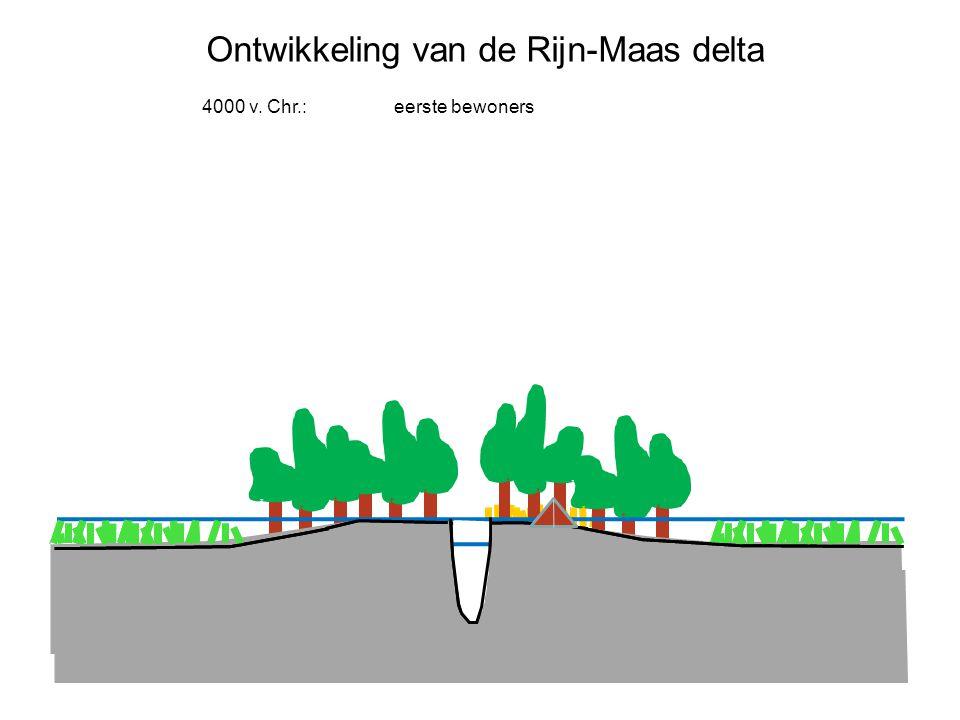 Ontwikkeling van de Rijn-Maas delta 4000 v. Chr.: eerste bewoners