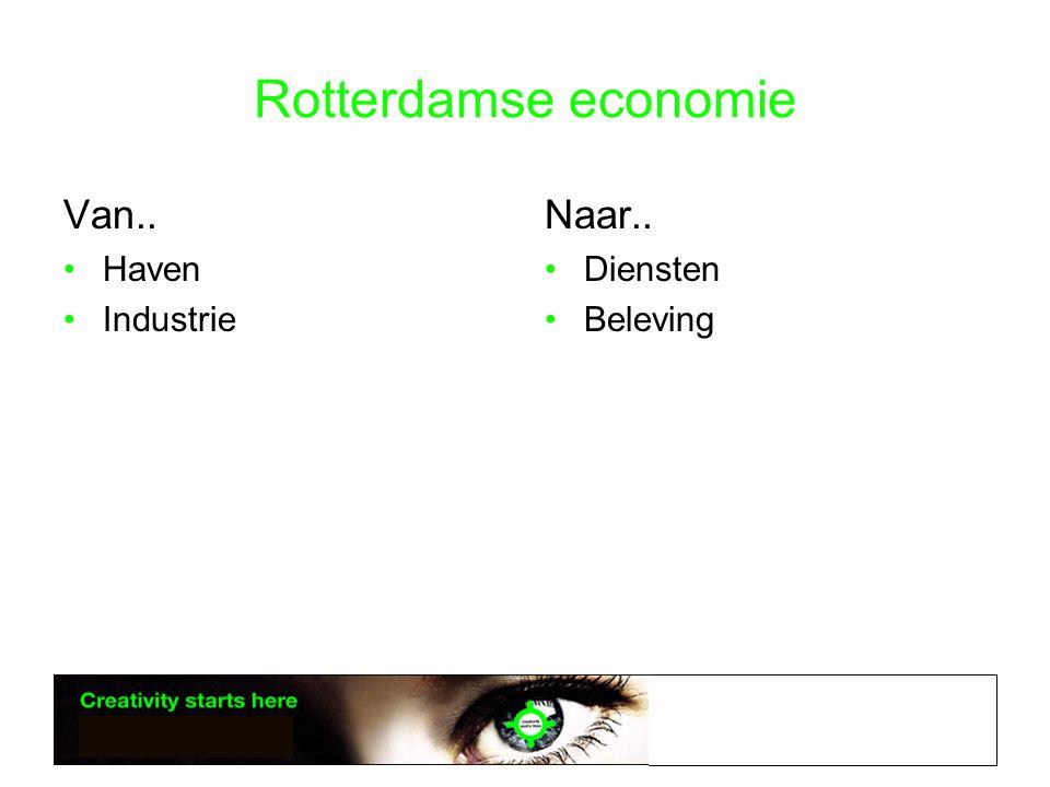Rotterdamse economie Van.. •Haven •Industrie Naar.. •Diensten •Beleving