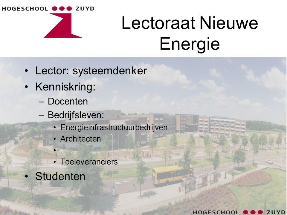 Lectoraat Nieuwe Energie •Lector: systeemdenker •Kenniskring: –Docenten –Bedrijfsleven: •Energieinfrastructuurbedrijven •Architecten •… •Toeleveranciers •Studenten