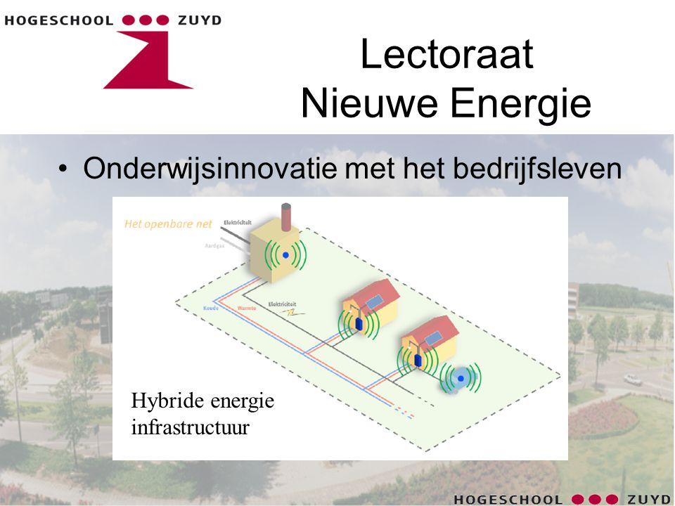 Lectoraat Nieuwe Energie •Onderwijsinnovatie met het bedrijfsleven Hybride energie infrastructuur
