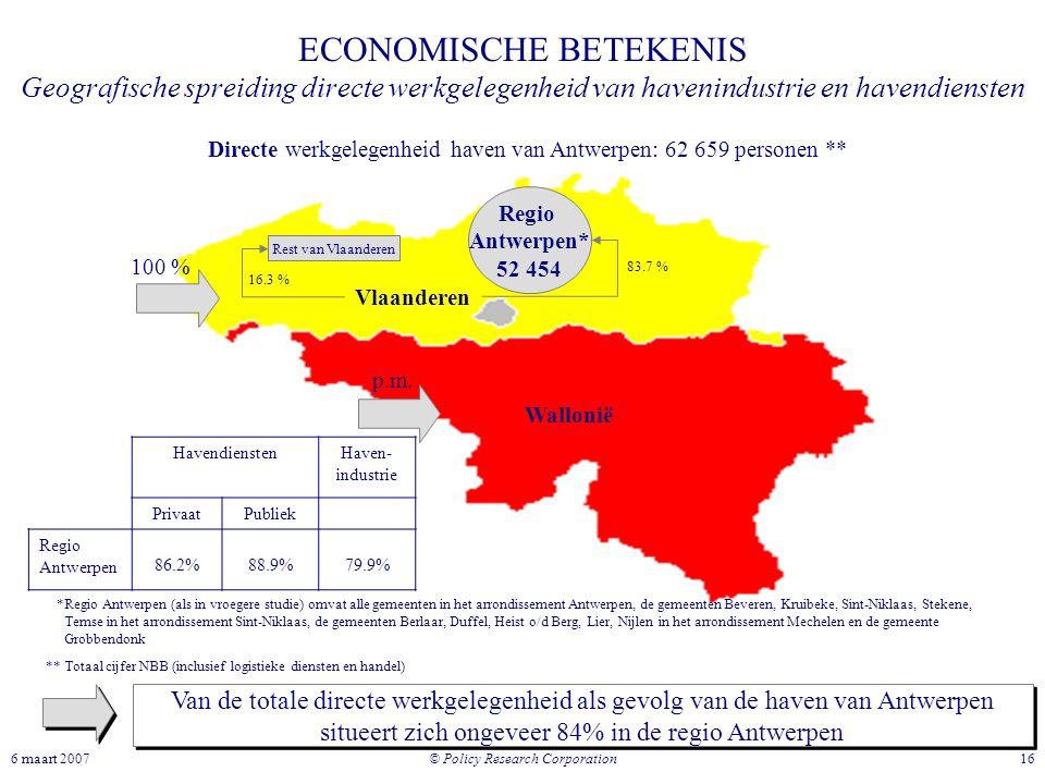 © Policy Research Corporation 166 maart 2007 Wallonië Vlaanderen ECONOMISCHE BETEKENIS Geografische spreiding directe werkgelegenheid van havenindustr