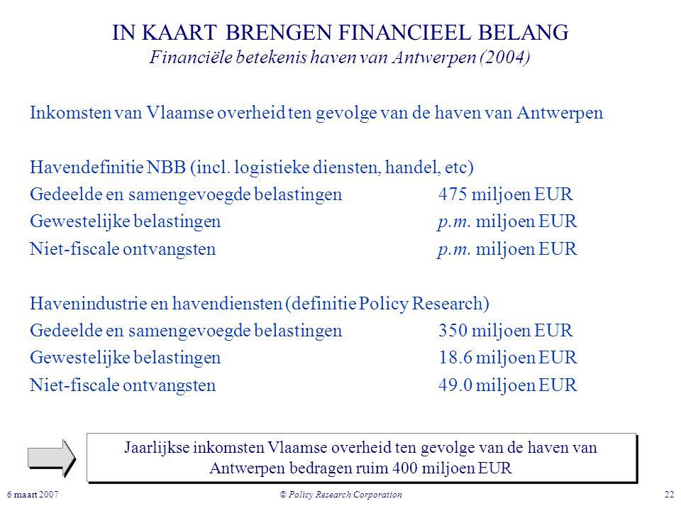 © Policy Research Corporation 226 maart 2007 IN KAART BRENGEN FINANCIEEL BELANG Financiële betekenis haven van Antwerpen (2004) Inkomsten van Vlaamse