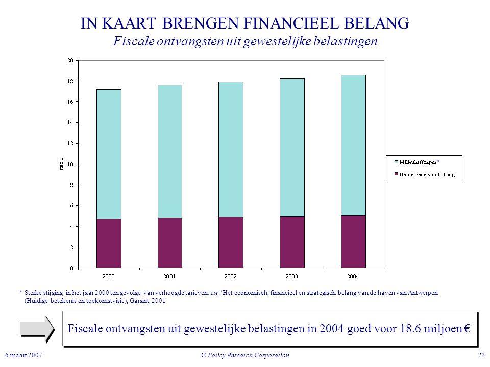© Policy Research Corporation 236 maart 2007 IN KAART BRENGEN FINANCIEEL BELANG Fiscale ontvangsten uit gewestelijke belastingen Fiscale ontvangsten u