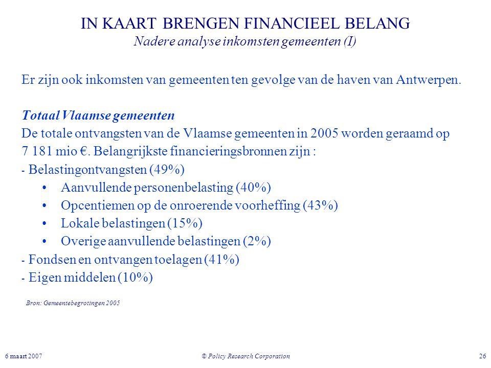 © Policy Research Corporation 266 maart 2007 Er zijn ook inkomsten van gemeenten ten gevolge van de haven van Antwerpen. Totaal Vlaamse gemeenten De t