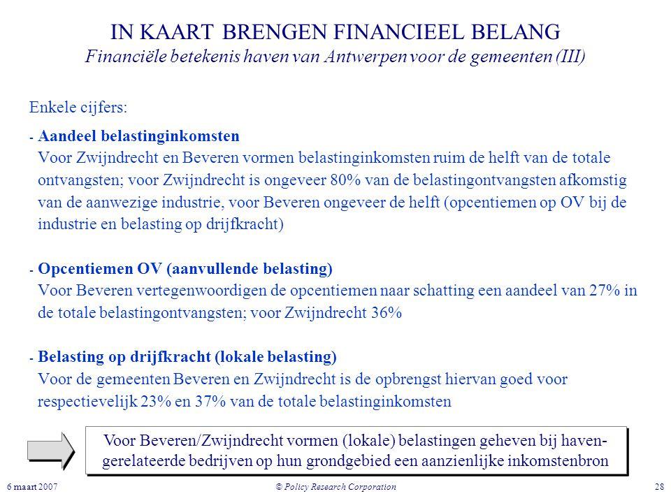 © Policy Research Corporation 286 maart 2007 Enkele cijfers: - Aandeel belastinginkomsten Voor Zwijndrecht en Beveren vormen belastinginkomsten ruim d