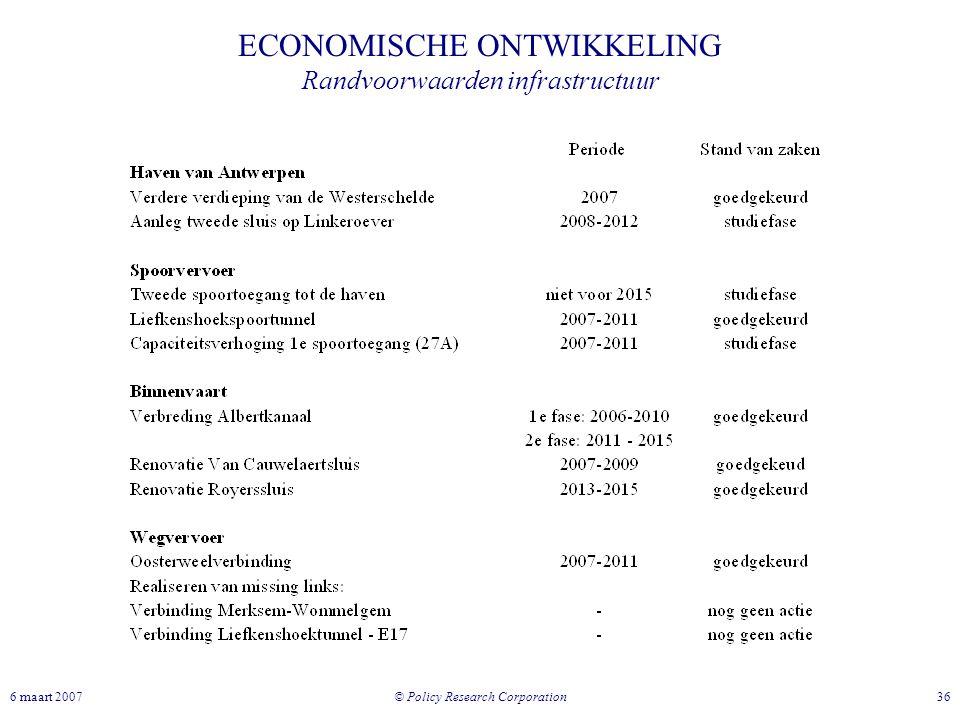 © Policy Research Corporation 366 maart 2007 ECONOMISCHE ONTWIKKELING Randvoorwaarden infrastructuur