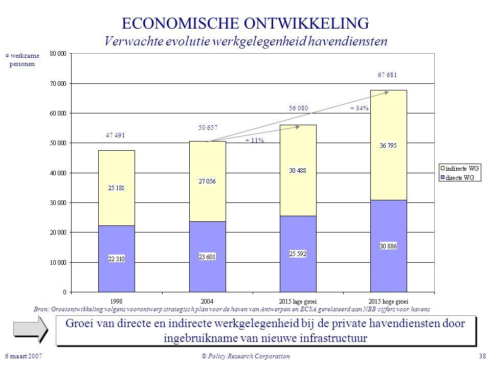 © Policy Research Corporation 386 maart 2007 Bron: Groeiontwikkeling volgens voorontwerp strategisch plan voor de haven van Antwerpen en ECSA gerelate